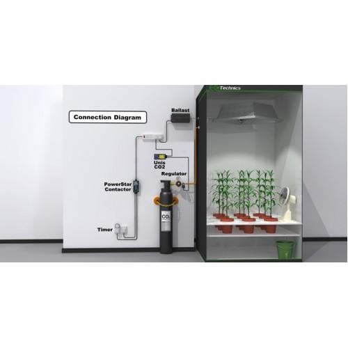 Ecotechnics Evolution Regolatore CO2
