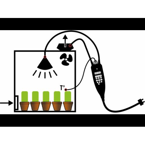 Centralina - Secret Jardin - Nano Grow - nGrow