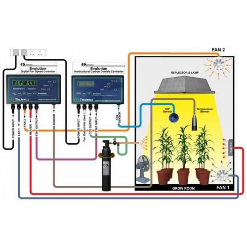 Ecotechnics Evolution Sensore temperatura e umidità