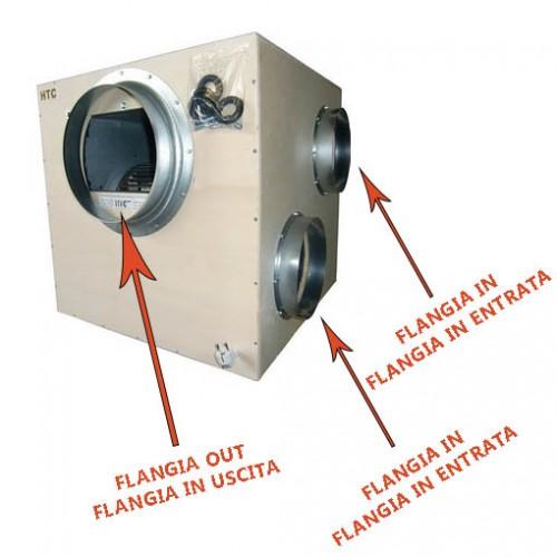 Kit aspiratore Insonorizzato + Filtro antiodore a carboni attivi Ø25CM - 3250 m3/h